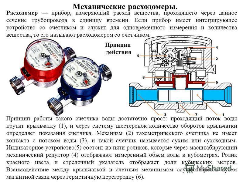 Механические расходомеры. Принцип действия Принцип работы такого счетчика воды достаточно прост: проходящий поток воды крутит крыльчатку (1), и через систему шестеренок количество оборотов крыльчатки определяет показания счетчика. Механизм (2) тахоме