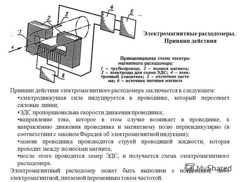 Принцип действия электромагнитного расходомера заключается в следующем: электродвижущая сила индуцируется в проводнике, который пересекает силовые линии; ЭДС пропорциональна скорости движения проводника; направление тока, которое в этом случае возник