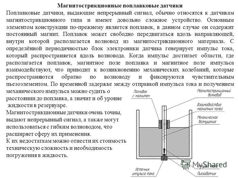 Магнитострикционные поплавковые датчики Поплавковые датчики, выдающие непрерывный сигнал, обычно относятся к датчикам магнитострикционного типа и имеют довольно сложное устройство. Основным элементом конструкции по-прежнему является поплавок, в данно