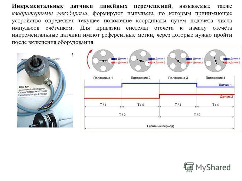Инкрементальные датчики линейных перемещений, называемые также квадратурными энкодерами, формируют импульсы, по которым принимающее устройство определяет текущее положение координаты путем подсчета числа импульсов счётчиком. Для привязки системы отсч