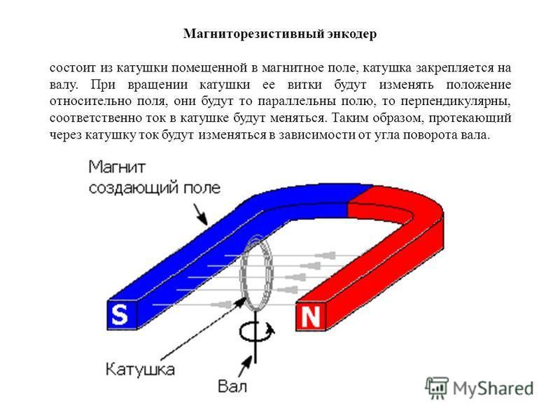 Магниторезистивный энкодер состоит из катушки помещенной в магнитное поле, катушка закрепляется на валу. При вращении катушки ее витки будут изменять положение относительно поля, они будут то параллельны полю, то перпендикулярны, соответственно ток в