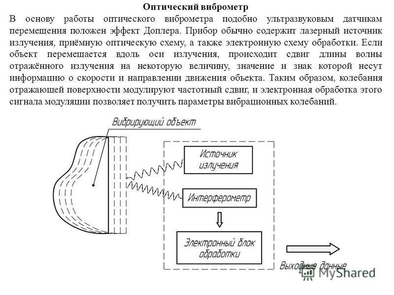 Оптический виброметр В основу работы оптического виброметра подобно ультразвуковым датчикам перемещения положен эффект Доплера. Прибор обычно содержит лазерный источник излучения, приёмную оптическую схему, а также электронную схему обработки. Если о