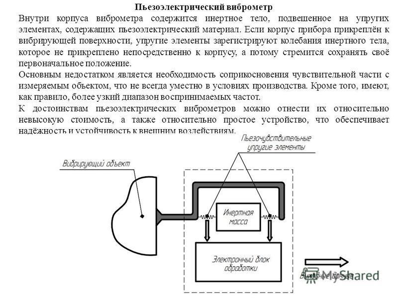 Пьезоэлектрический виброметр Внутри корпуса виброметра содержится инертное тело, подвешенное на упругих элементах, содержащих пьезоэлектрический материал. Если корпус прибора прикреплён к вибрирующей поверхности, упругие элементы зарегистрируют колеб