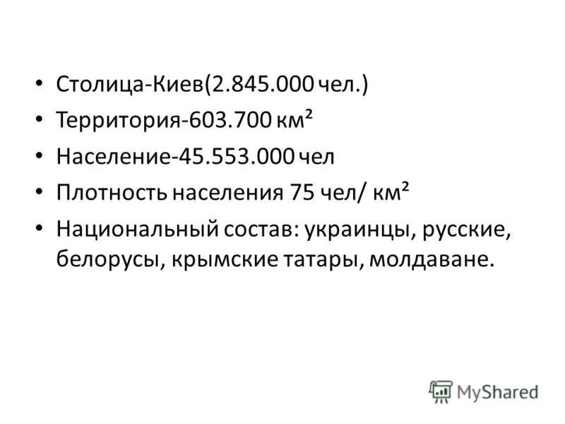 Столица-Киев(2.845.000 чел.) Территория-603.700 км² Население-45.553.000 чел Плотность населения 75 чел/ км² Национальный состав: украинцы, русские, белорусы, крымские татары, молдаване.