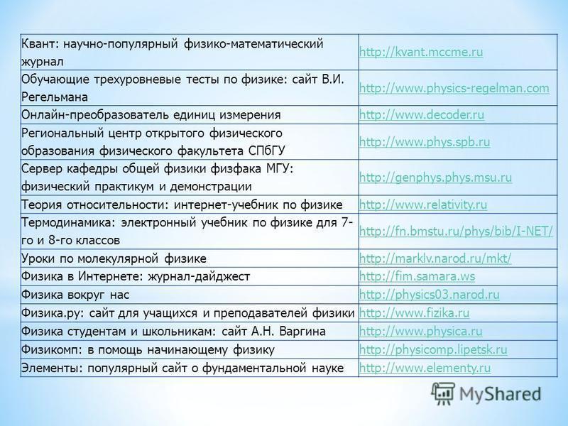 Квант: научно-популярный физико-математический журнал http://kvant.mccme.ru Обучающие трехуровневые тесты по физике: сайт В.И. Регельмана http://www.physics-regelman.com Онлайн-преобразователь единиц измеренияhttp://www.decoder.ru Региональный центр