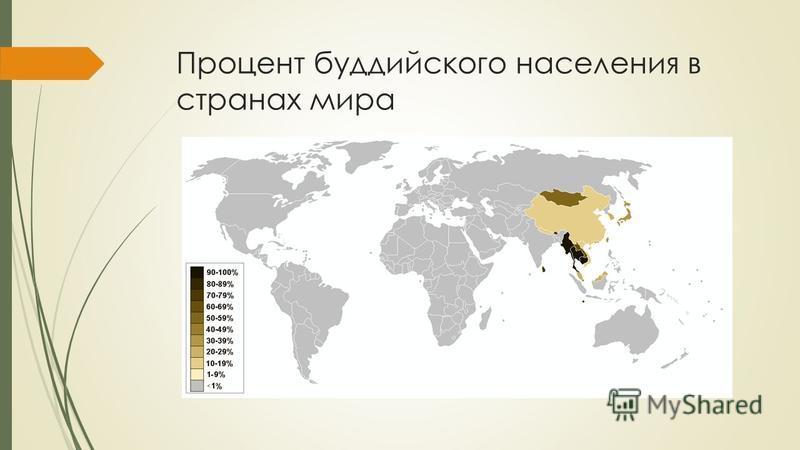 Процент буддийского населения в странах мира