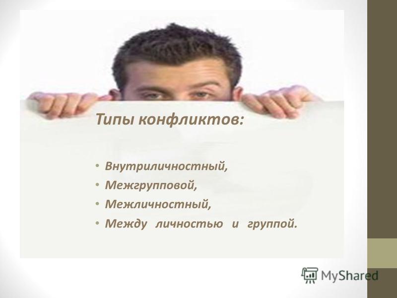 Типы конфликтов: Внутриличностный, Межгрупповой, Межличностный, Между личностью и группой.