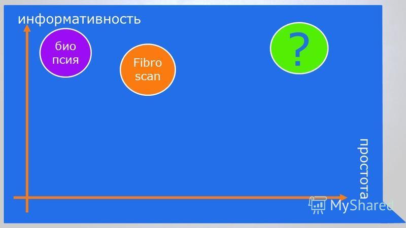 информативность простота биопсия Fibro scan ?