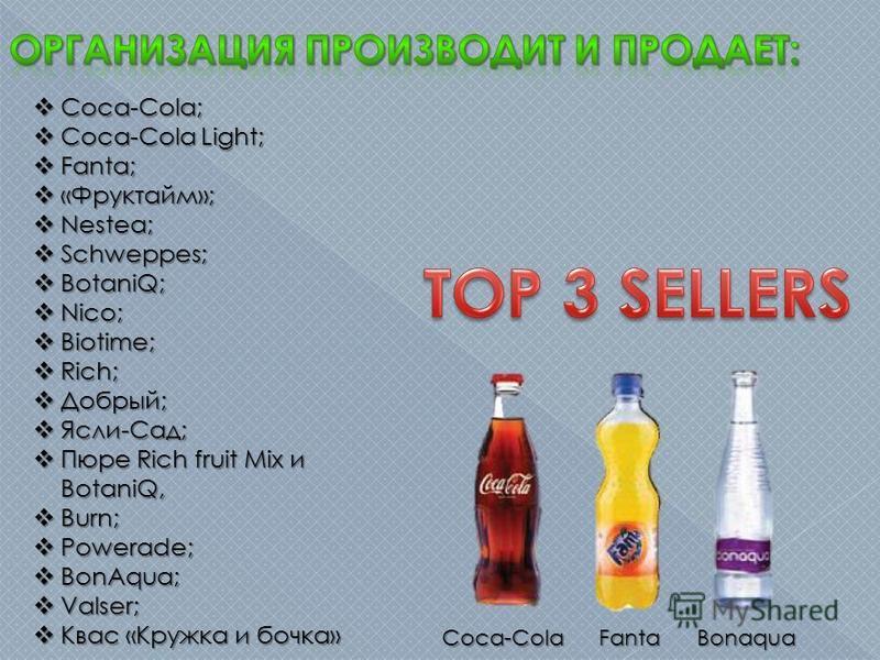 Coca-Cola Fanta Bonaqua Coca-Cola; Coca-Cola; Coca-Cola Light; Coca-Cola Light; Fanta; Fanta; «Фруктайм»; «Фруктайм»; Nestea; Nestea; Schweppes; Schweppes; BotaniQ; BotaniQ; Nico; Nico; Biotime; Biotime; Rich; Rich; Добрый; Добрый; Ясли-Сад; Ясли-Сад