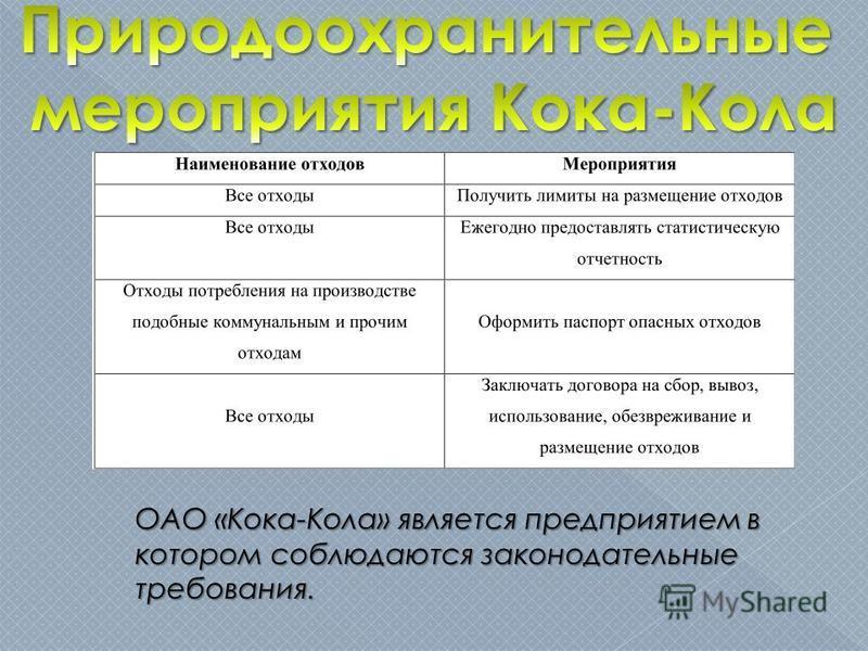 ОАО «Кока-Кола» является предприятием в котором соблюдаются законодательные требования.