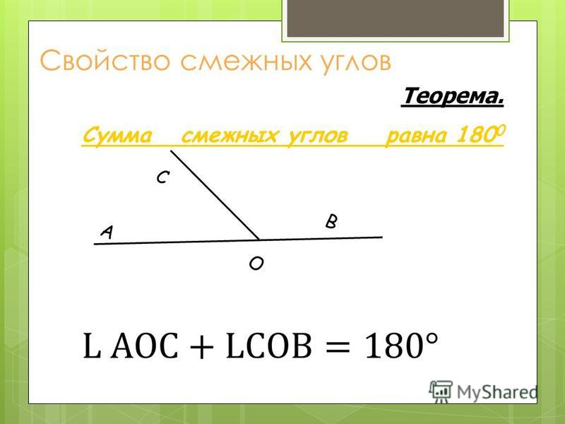 Теорема. Сумма смежных углов равна 180 0 С О A B Cвойство смежных углов