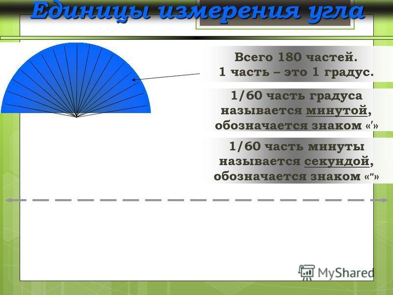 Единицы измерения угла Всего 180 частей. 1 часть – это 1 градус. 1/60 часть градуса называется минутой, обозначается знаком «» 1/60 часть минуты называется секундой, обозначается знаком « »
