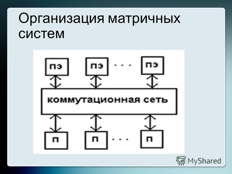 Организация матричных систем