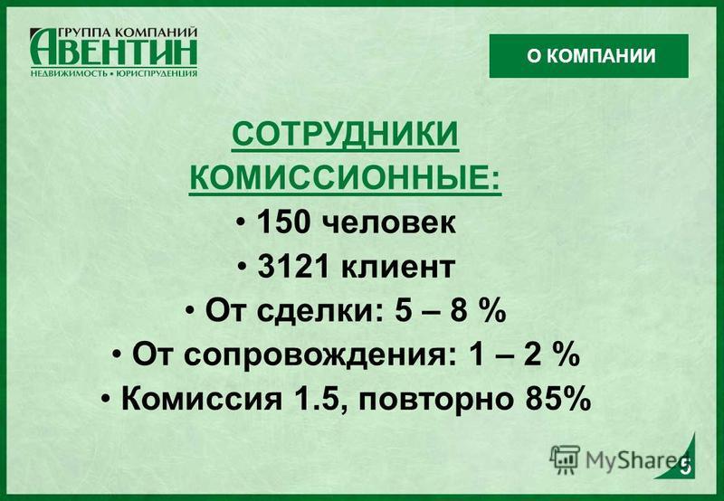 5 СОТРУДНИКИ КОМИССИОННЫЕ: 150 человек 3121 клиент От сделки: 5 – 8 % От сопровождения: 1 – 2 % Комиссия 1.5, повторно 85% 5 О КОМПАНИИ