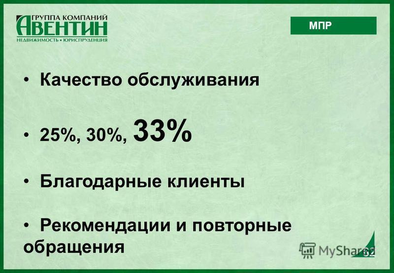МПР Качество обслуживания 25%, 30%, 33% Благодарные клиенты Рекомендации и повторные обращения 62