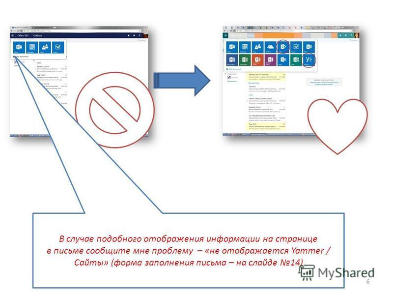 В случае подобного отображения информации на странице в письме сообщите мне проблему – «не отображается Yammer / Сайты» (форма заполнения письма – на слайде 14) 6