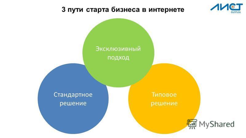 3 пути старта бизнеса в интернете Стандартное решение Типовое решение Эксклюзивный подход