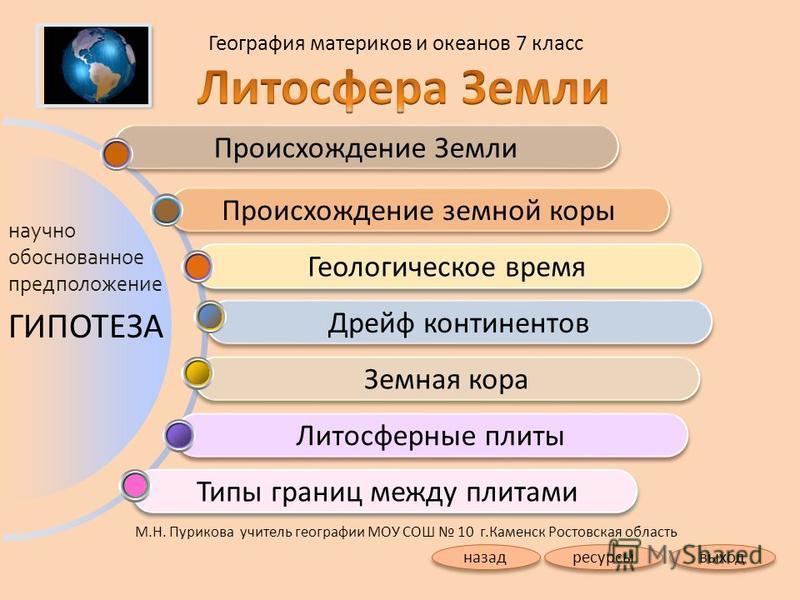 Происхождение земной коры География материков и океанов 7 класс Геологическое время Происхождение Земли ГИПОТЕЗА научно обоснованное предположение выход ресурсы Дрейф континентов Земная кора Литосферные плиты Типы границ между плитами М.Н. Пурикова у