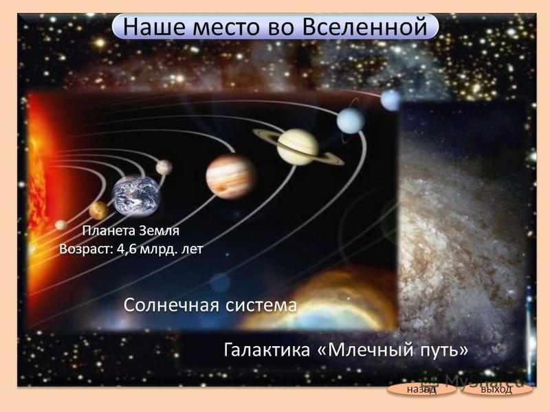 Галактика «Млечный путь» Солнечная система Планета Земля Возраст: 4,6 млрд. лет Планета Земля Возраст: 4,6 млрд. лет Наше место во Вселенной Наше место во Вселенной выход назад