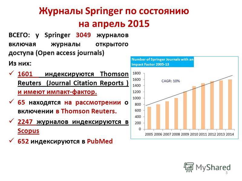 CAGR: 10% Журналы Springer по состоянию на апрель 2015 ВСЕГО: у Springer 3049 журналов включая журналы открытого доступа (Open access journals) Из них: 1601 индексируются Thomson Reuters (Journal Citation Reports ) и имеют импакт-фактор. 65 находятся
