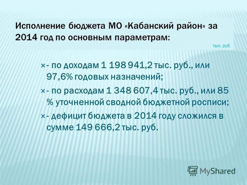 - по доходам 1 198 941,2 тыс. руб., или 97,6% годовых назначений; - по расходам 1 348 607,4 тыс. руб., или 85 % уточненной сводной бюджетной росписи; - дефицит бюджета в 2014 году сложился в сумме 149 666,2 тыс. руб. Исполнение бюджета МО «Кабанский