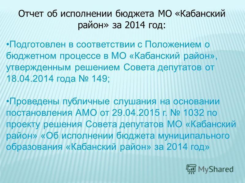Подготовлен в соответствии с Положением о бюджетном процессе в МО «Кабанский район», утвержденным решением Совета депутатов от 18.04.2014 года 149; Проведены публичные слушания на основании постановления АМО от 29.04.2015 г. 1032 по проекту решения С