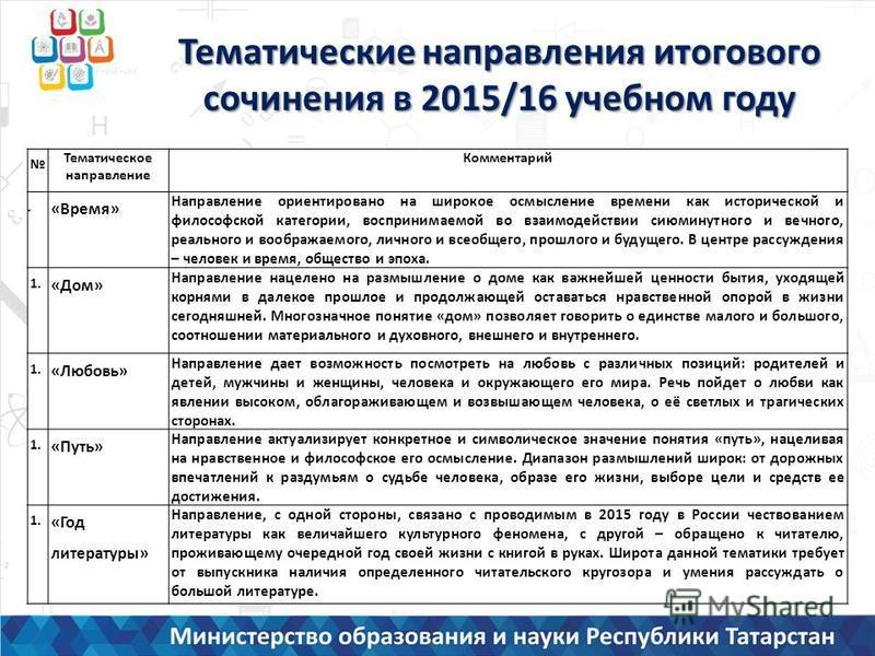 направление путь итоговое сочинение домов коттеджей Московской