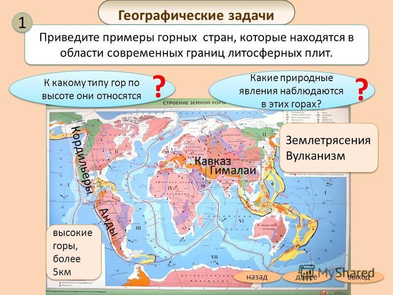Географические задачи Приведите примеры горных стран, которые находятся в области современных границ литосферных плит. 1 1 К какому типу гор по высоте они относятся Какие природные явления наблюдаются в этих горах? ? ? выход далее назад высокие горы,
