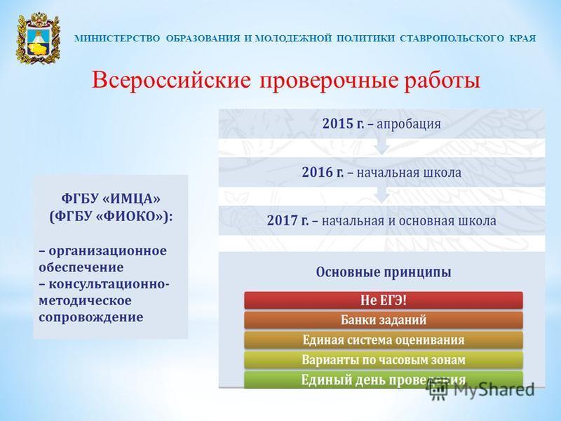 МИНИСТЕРСТВО ОБРАЗОВАНИЯ И МОЛОДЕЖНОЙ ПОЛИТИКИ СТАВРОПОЛЬСКОГО КРАЯ Всероссийские проверочные работы
