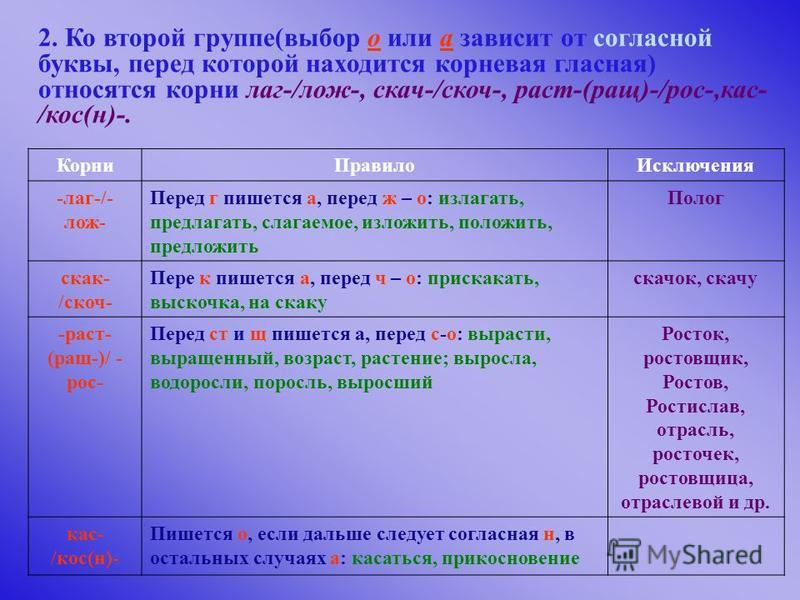 2. Ко второй группе(выбор о или а зависит от согласной буквы, перед которой находится корневая гласная) относятся корни лаг-/лож-, скач-/скоч-, раст-(ращ)-/рос-,кас- /кос(н)-. Корни ПравилоИсключения -лаг-/- лож- Перед г пишется а, перед ж – о: изоаг