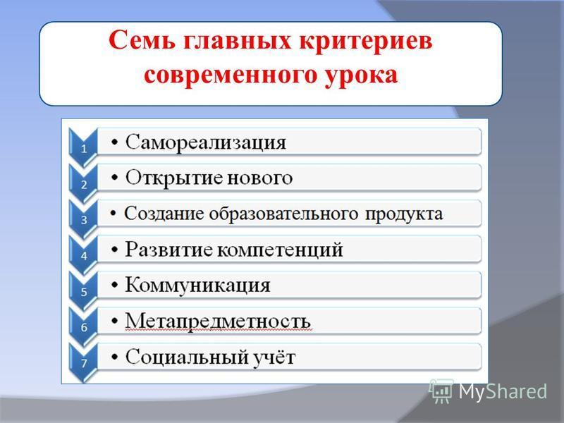Семь главных критериев современного урока