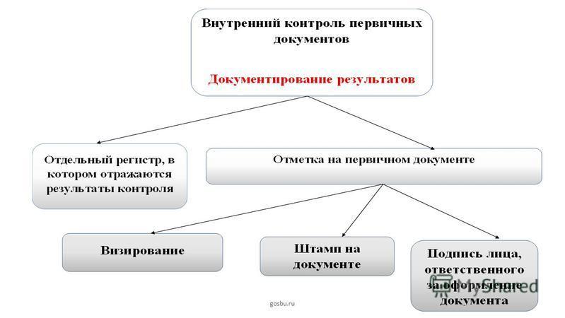 инструкция 52-н от 30.03.2015 скачать - фото 10