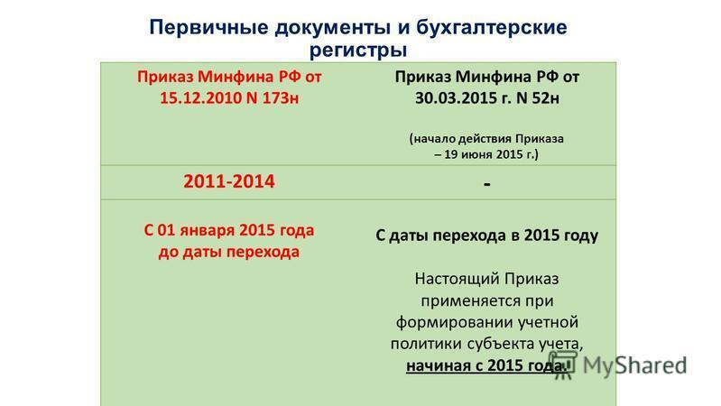 Инструкция н по бюджетному учету