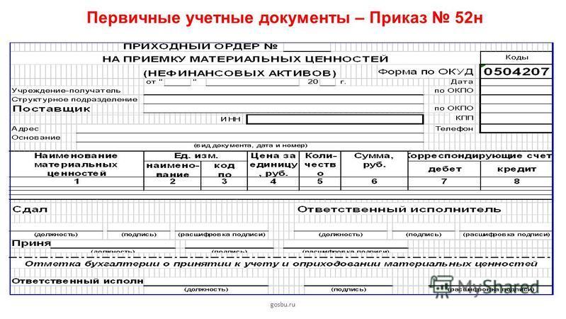 инструкция 52-н от 30.03.2015 скачать - фото 7