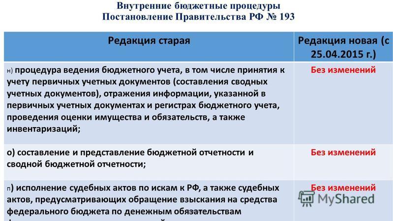 Внутренние бюджетные процедуры Постановление Правительства РФ 193 Редакция старая Редакция новая (с 25.04.2015 г.) н) процедура ведения бюджетного учета, в том числе принятия к учету первичных учетных документов (составления сводных учетных документо