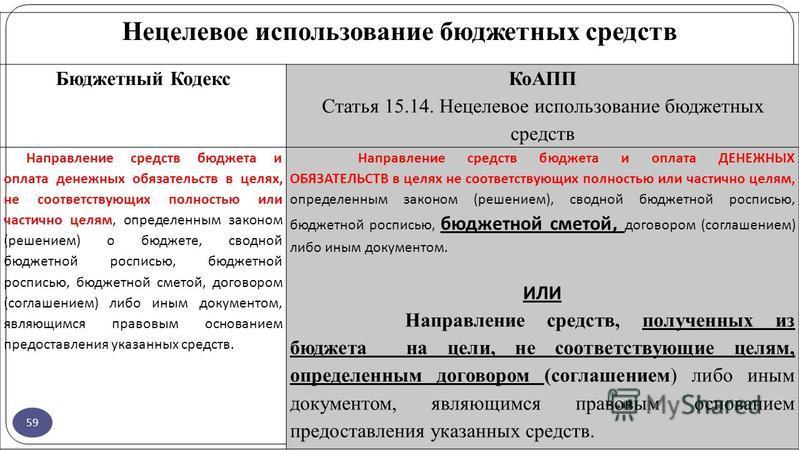 59 Нецелевое использование бюджетных средств Бюджетный Кодекс КоАПП Статья 15.14. Нецелевое использование бюджетных средств Направление средств бюджета и оплата денежных обязательств в целях, не соответствующих полностью или частично целям, определен