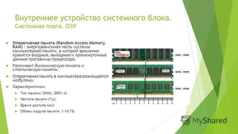 Внутреннее устройство системного блока. Системная плата. ОЗУ Оперативная память (Random Access Memory, RAM) - энергозависимая часть системы компьютерной памяти, в которой временно хранятся входные, выходные и промежуточные данные программы процессора