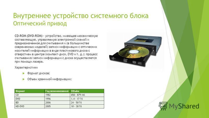 Внутреннее устройство системного блока Оптический привод CD-ROM (DVD-ROM) - устройство, имеющее механическую составляющую, управляемую электронной схемой и предназначенное для считывания и (в большинстве современных моделей) записи информации с оптич