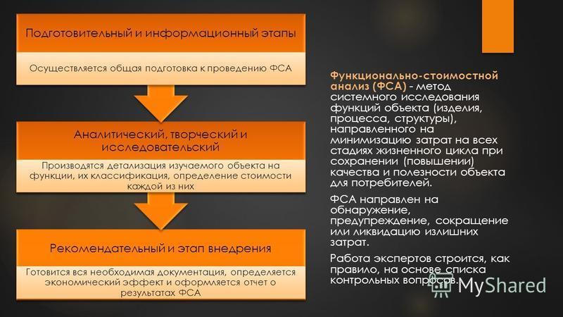 Функционально-стоимостной анализ (ФСА) - метод системного исследования функций объекта (изделия, процесса, структуры), направленного на минимизацию затрат на всех стадиях жизненного цикла при сохранении (повышении) качества и полезности объекта для п