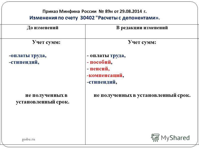 Приказ Минфина России 89 н от 29.08.2014 г. Изменения по счету 30402