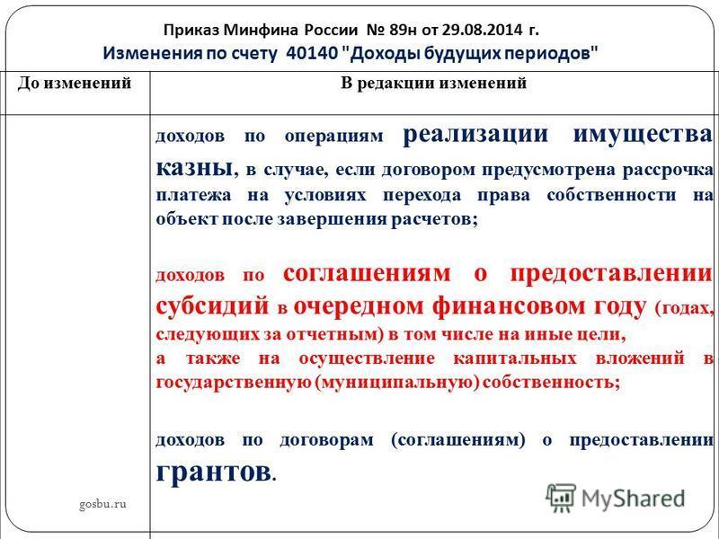 Приказ Минфина России 89 н от 29.08.2014 г. Изменения по счету 40140