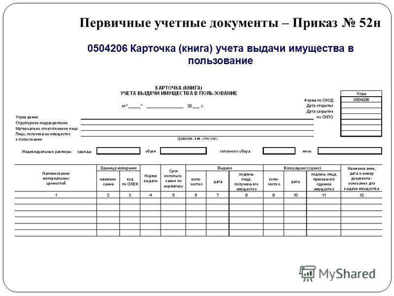 Первичные учетные документы – Приказ 52 н 0504206 Карточка (книга) учета выдачи имущества в пользование