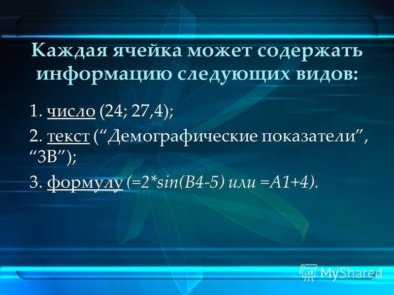 Каждая ячейка может содержать информацию следующих видов: 1. число (24; 27,4); 2. текст (Демографические показатели, 3В); 3. формулу (=2*sin(B4-5) или =А1+4).