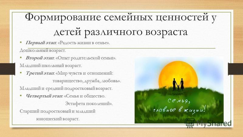 Формирование семейных ценностей у детей различного возраста Первый этап: «Радость жизни в семье». Дошкольный возраст. Второй этап: «Опыт родительской семьи». Младший школьный возраст. Третий этап: «Мир чувств и отношений: товарищество, дружба, любовь