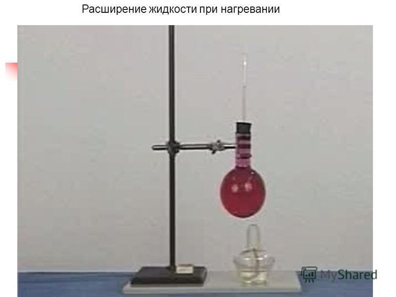 Расширение жидкости при нагревании