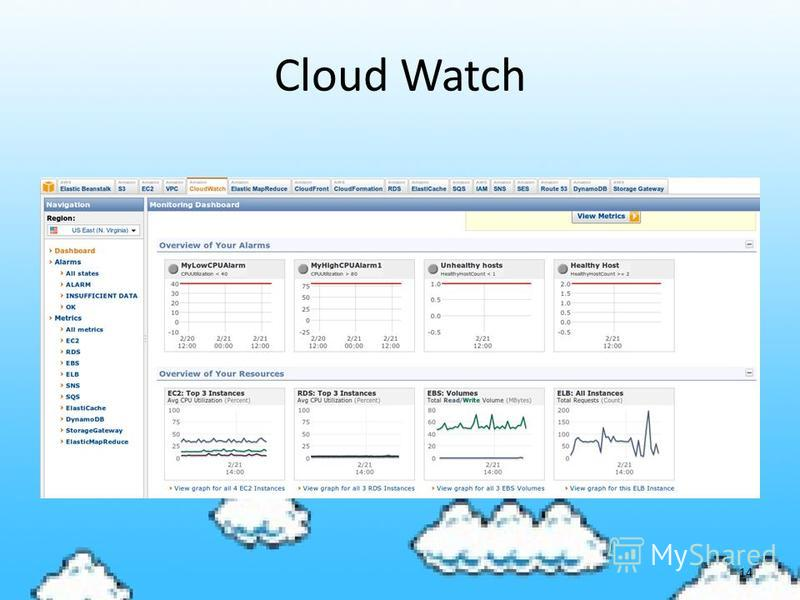 Cloud Watch 14