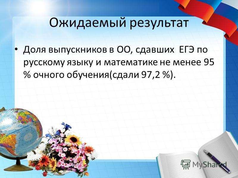 Ожидаемый результат Доля выпускников в ОО, сдавших ЕГЭ по русскому языку и математике не менее 95 % очного обучения(сдали 97,2 %).