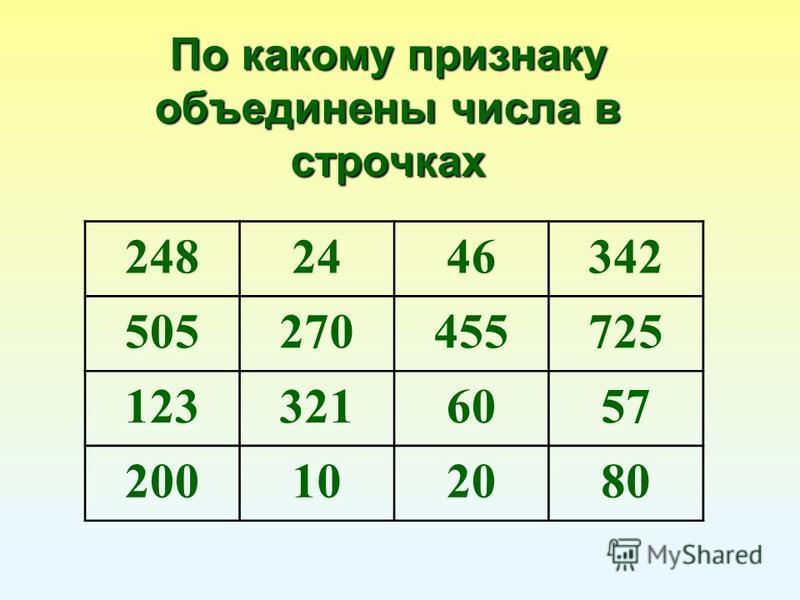 По какому признаку объединены числа в строчках 2482446342 505270455725 1233216057 200102080