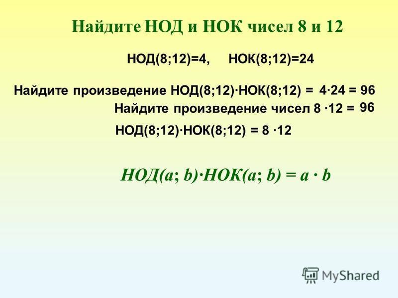 Найдите НОД и НОК чисел 8 и 12 НОД(8;12)=4, НОК(8;12)=24 Найдите произведение НОД(8;12)НОК(8;12) = 424 = 96 Найдите произведение чисел 8 12 = 96 НОД(8;12)НОК(8;12) = 8 12 НОД(a; b)·НОК(a; b) = a · b
