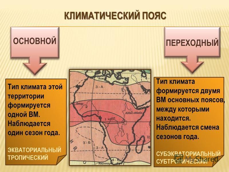 КЛИМАТИЧЕСКИЙ ПОЯС ОСНОВНОЙ ПЕРЕХОДНЫЙ Тип климата этой территории формируется одной ВМ. Наблюдается один сезон года. ЭКВАТОРИАЛЬНЫЙ ТРОПИЧЕСКИЙ Тип климата формируется двумя ВМ основных поясов, между которыми находится. Наблюдается смена сезонов год